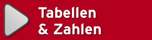 Heimspiel-online - KL B2 TE - Tabelle / Statistiken