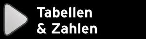 Heimspiel-online - KL B2 Münster - Tabelle / Statistiken